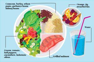 dieta mediteraneana, dieta fara gluten